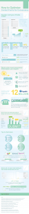 Contact form statistics infographic