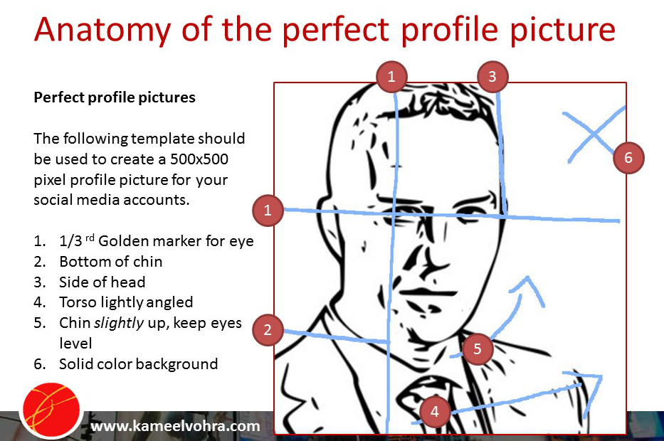 Anatomy of a perfect profile picture
